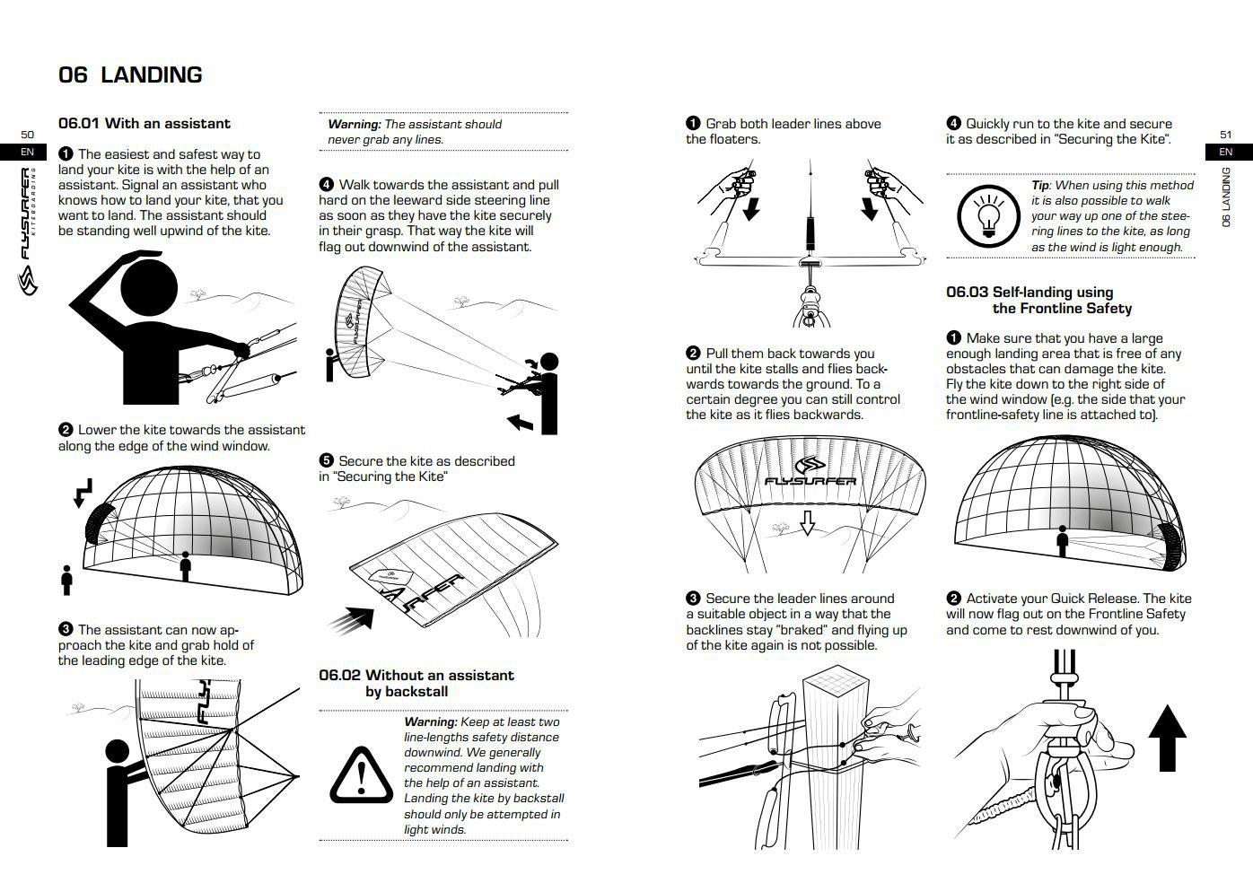 Manuale kitesurf | Manuale kite imparare il kitesurf