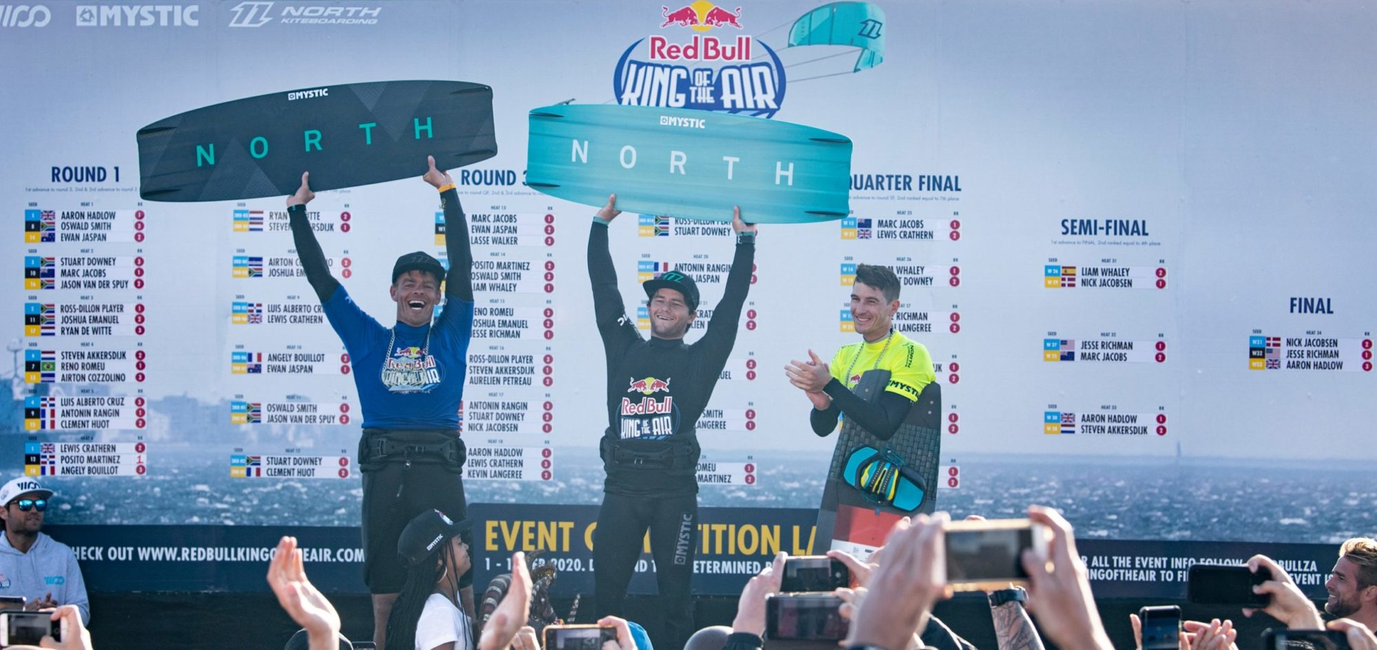 Classifica del Red Bull King Of The Air 2020